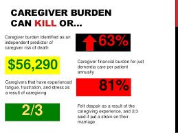 cargiverburnout